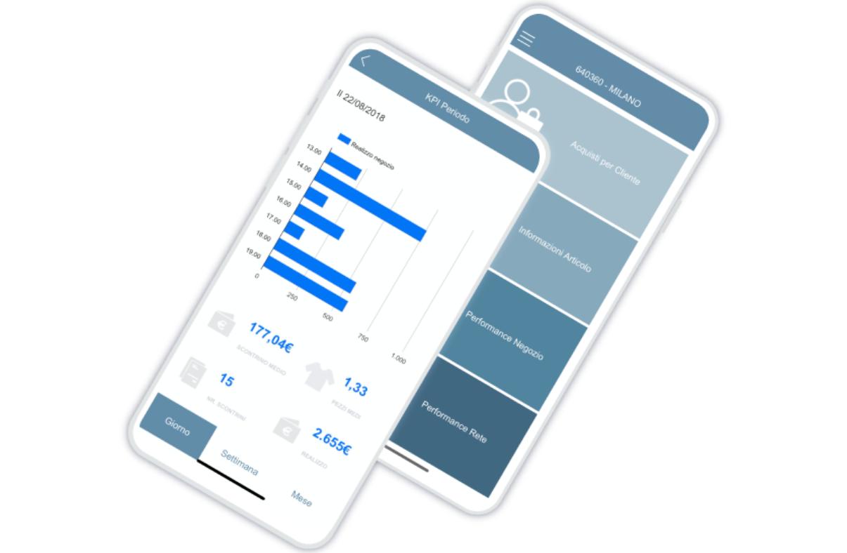 app retail Sinesy | Instore