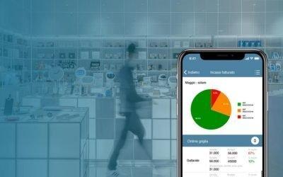 KPI retail sempre a portata di addetto alla vendita? Sì, con l'App InStore!