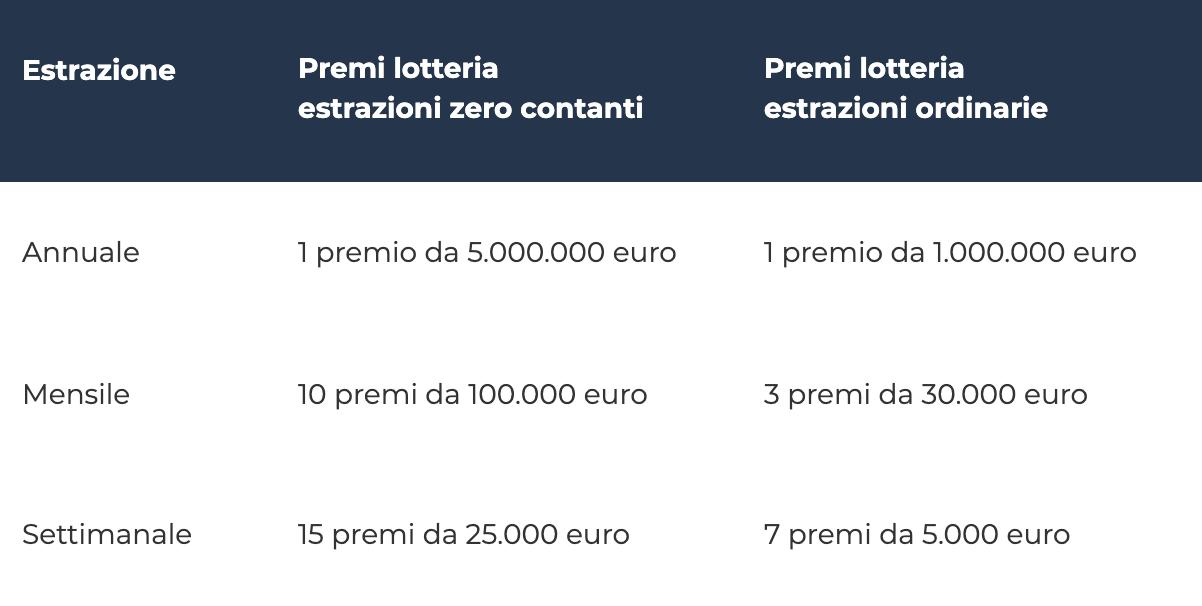 lotteria degli scontrini_1