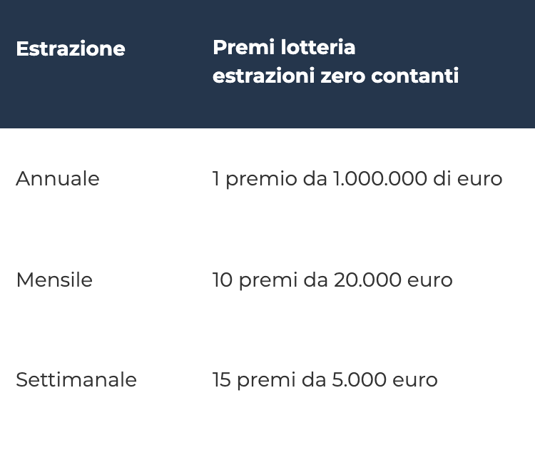 lotteria degli scontrini_2